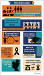 Women and food at a glance infographic
